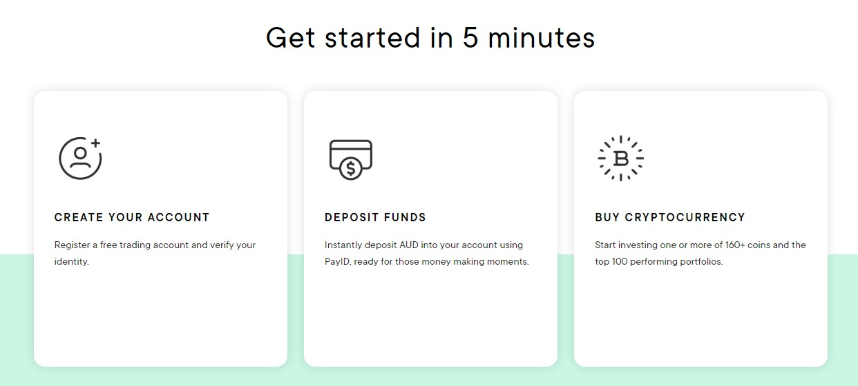 Cointree how to get started