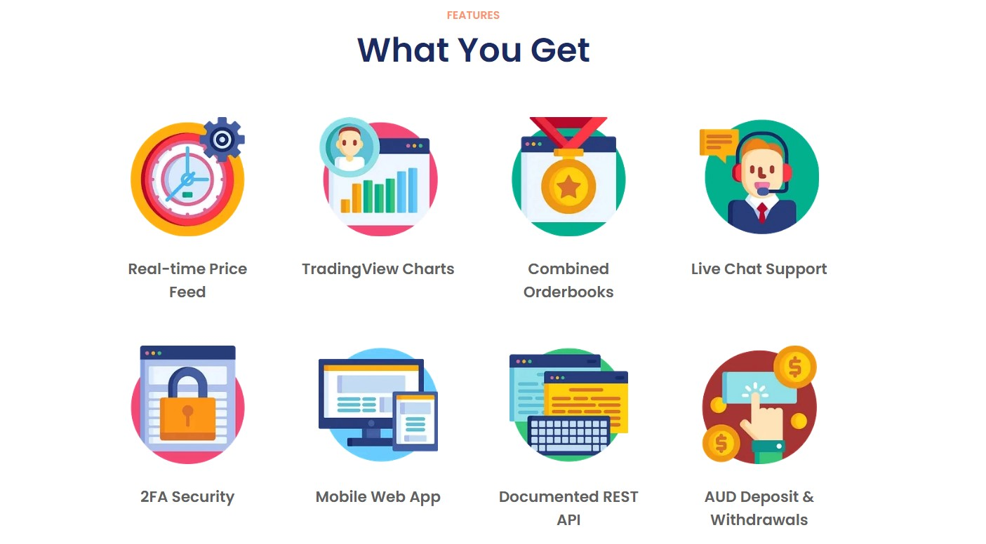 Swyftx trading features