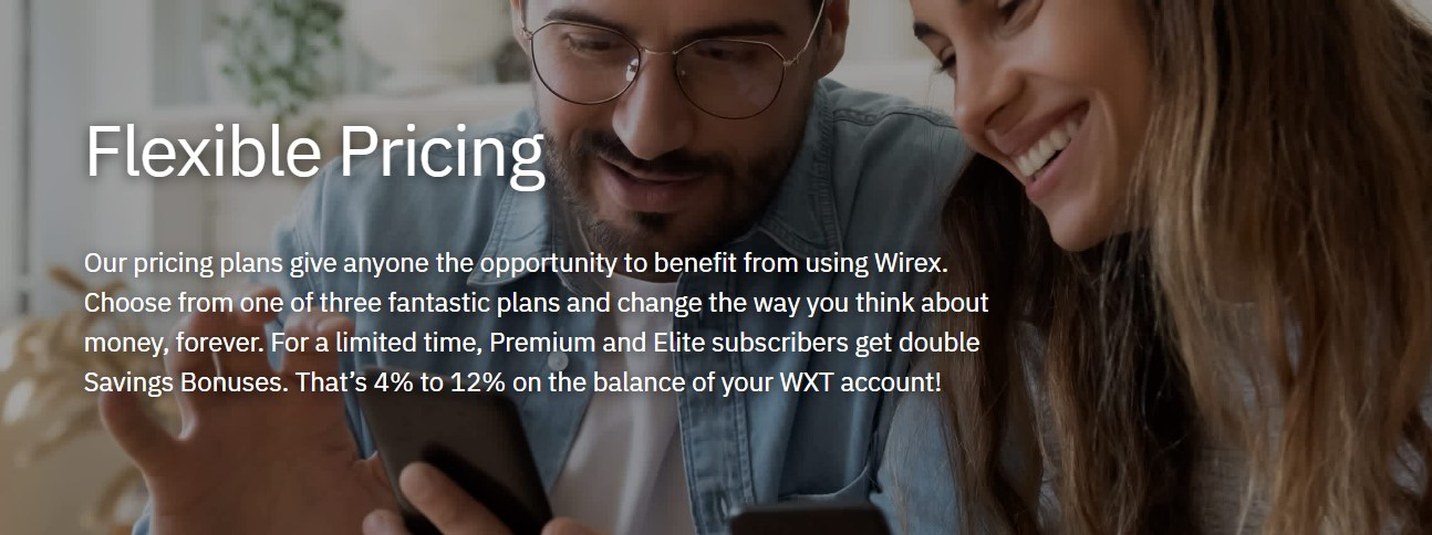 Wirex pricing