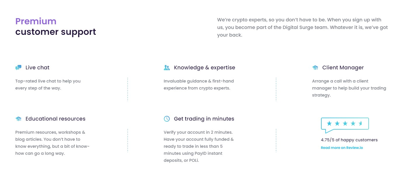 Digital Surge customer support page