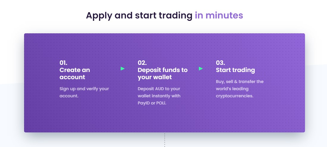 Digital Surge How to start trading page