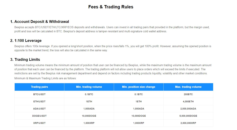 Bexplus exchange fees