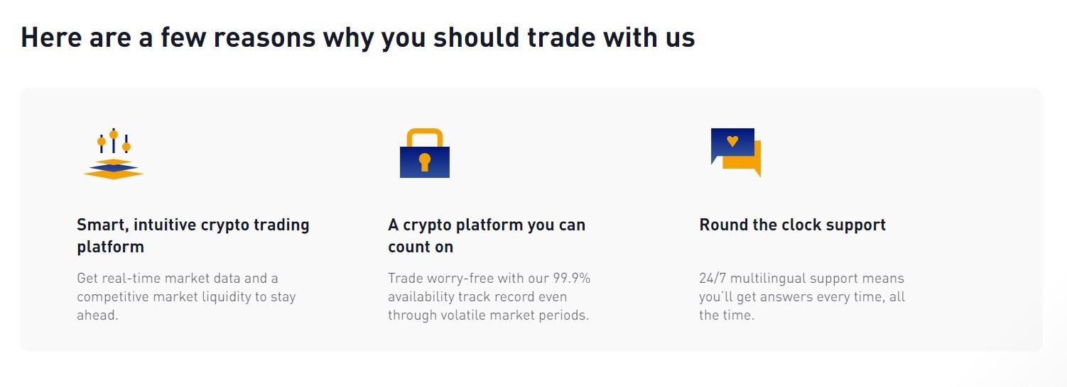 Bybit exchange features